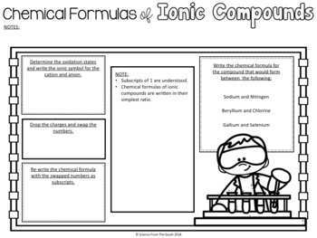 Chemical Formula Writing for Binary Ionic Compounds Doodle Notes