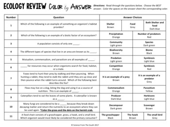 Ecology Review Color by Answer a FUN Review or Assessment