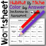 Habitat Vs Niche Color by Answer Worksheet for Review or Assessment