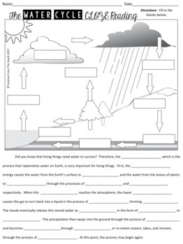 The Water Cycle CLOZE Reading Worksheet with Diagram for Review or Assessment