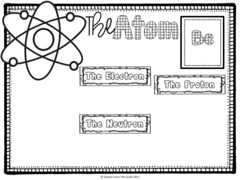 The Atom Doodle Notes An Engaging Note-Taking Strategy for Atomic Structure