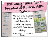 FREE iReady Pass Rate and Lessons Passed Display