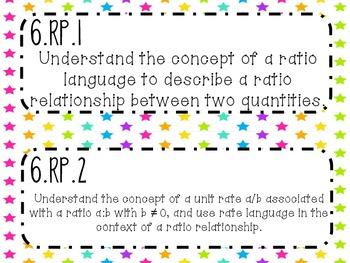 {FREEBIE} 6th Grade Math Common Core *Standards Posters* Neon Stars