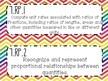 {FREEBIE} 7th Grade Math Common Core *Standards Posters* Rainbow Chevron