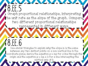 {FREEBIE} 8th Grade Math Common Core *Standards Posters* Rainbow Chevron