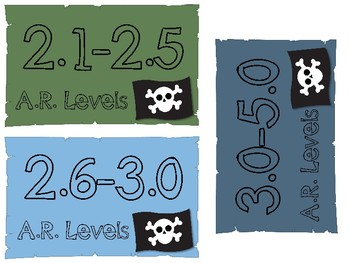 FREEBIE A.R. Levels Labels