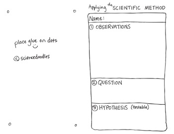 FREEBIE! Applying the Scientific Method for Investigations by Science Doodles