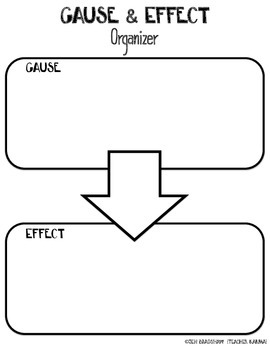 photograph regarding Cause and Effect Graphic Organizer Printable referred to as Induce Influence Organizers
