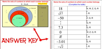 Classifying Real Numbers - Drag & Drop