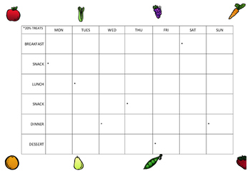 FREEBIE Clean eating weekly planner with 20% treats