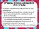 FREEBIE! Common Core Critical Areas Posters - Grades K-6