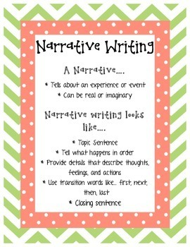 FREEBIE!!!! Common Core Writing Anchor Charts