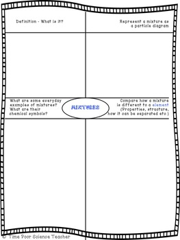 FREEBIE - Compare and contrast ELEMENTS COMPOUNDS MIXTURES- FRAYER MODEL