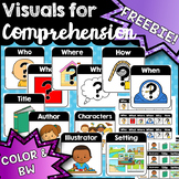FREEBIE: Comprehension visuals - WH-Questions, Author, Title, Setting, etc.