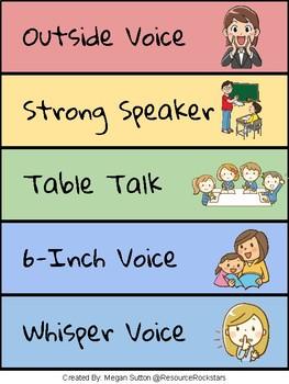 FREEBIE! Decibella Voice Levels Mini-Poster