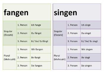 FREEBIE Deutsch: Verben konjugieren- German: Conjugation of verbs