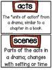{FREEBIE} Drama and Play Word Wall Cards