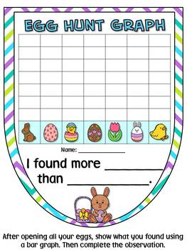 "FREEBIE ""Egg Hunt Graphing"" Pennant Banner Worksheet"