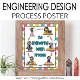 Free Engineering Posters Resources Lesson Plans Teachers Pay Teachers
