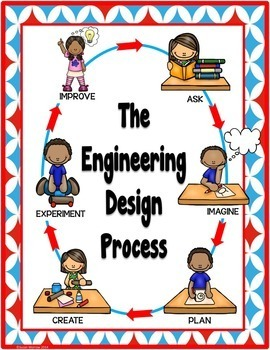 FREEBIE! Engineering Design Process Poster - 7 designs