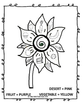 FREEBIE Fall Themed Fruit & Vegetable Categorization Activities