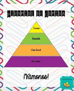 FREEBIE! Food Pyramid for Spanish Learners