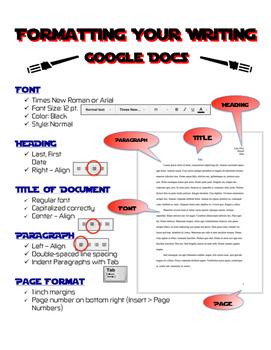 FREEBIE! Formatting Google Docs Handout