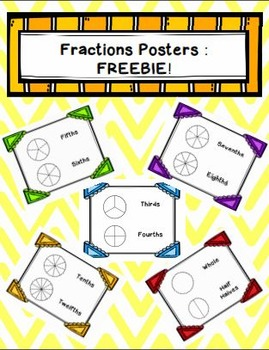 FREEBIE - Fraction Posters