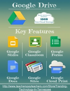 FREEBIE! Google Drive Key Features InfoGraphic