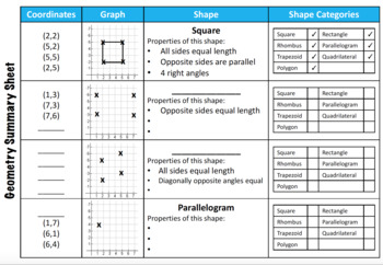 FREEBIE! Grade 5 Math Geometry Review Worksheet