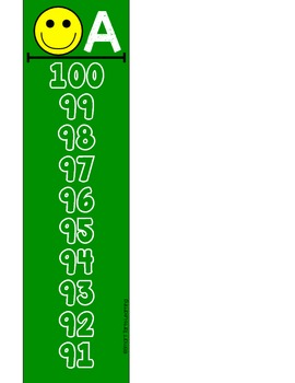 FREEBIE ~ Grading Scale {a number line for grades}