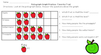 FREEBIE Graphing Unit