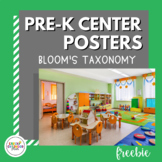 Higher Order Thinking Questions for Prek Centers - Posters of Bloom's Taxonomy Q