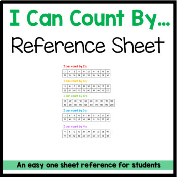 "FREEBIE ""I can count by.."" charts"