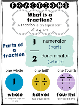 FREEBIE! Introducing Fractions