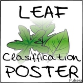 FREEBIE Leaf classification poster