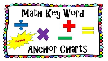 FREEBIE:  Math Key Words Anchor Charts