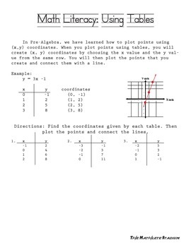 FREEBIE: Math Literacy Packet- Solving for y/ Plotting a Line Using a Table