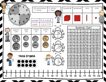 FREEBIE Math Reference Page