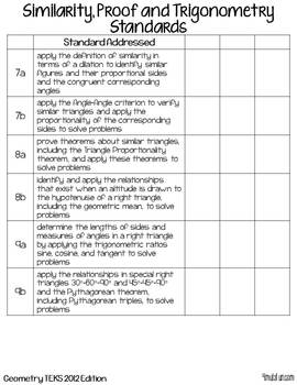 FREEBIE Math TEKS Checklists for Algebra 1, Algebra 2 and Geometry