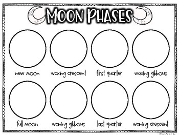 image regarding Printable Moon Phases known as FREEBIE Moon Levels OREO Game
