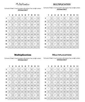 FREEBIE!  Multiplication Chart