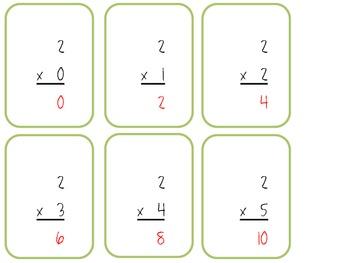 **FREEBIE** Multiplication Flash Cards x2's