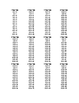 FREEBIE! Multiplication Times Tables {Printable}