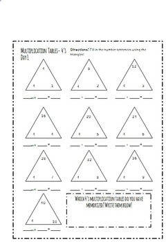 *FREEBIE* Multiplication Triangle Practice