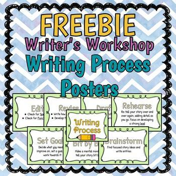 FREEBIE - EDITABLE Writing Process Posters (Writer's Workshop/Lucy Calkins)