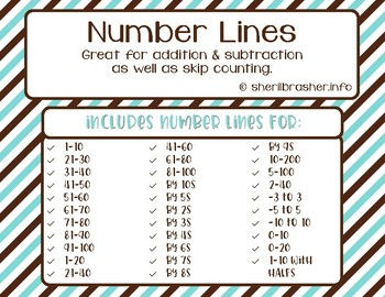 Number Lines   Cards   Math Support
