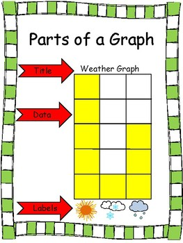 FREEBIE Parts of a Graph