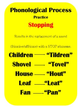 FREEBIE! Phonological Process Stopping Activity