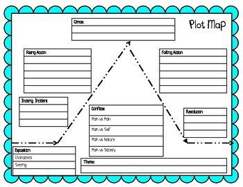 FREEBIE Plot/story map with elements of literature and lines to write